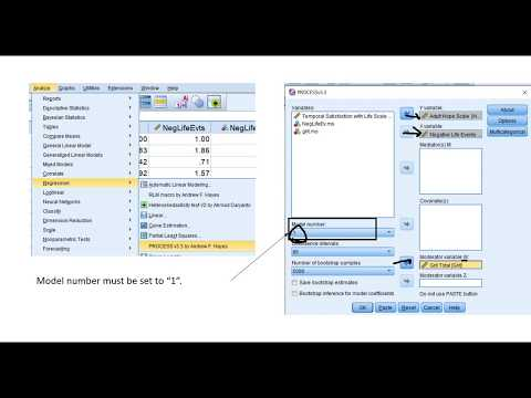 Repeat Using Hayes' Process Macro v3 3 with SPSS to perform