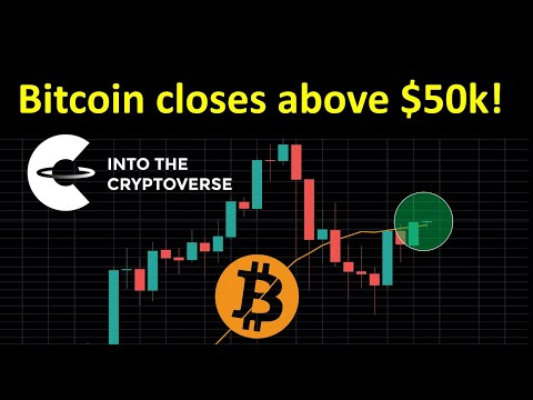 Bitcoin Closes Above $50k! (The 20 Day MA)