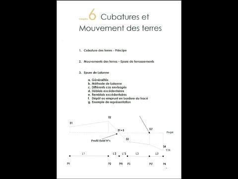 Routes proc d s g n raux de construction cours pdf youtube for Cours de construction pdf