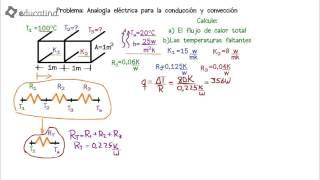 Ejercicio de conducción y convección por el método de analogía eléctrica