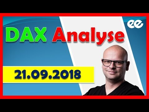 DAX Analyse 21.09.2018 – Meega Trading Marcus Klebe #daytrading