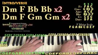 Love to Lay (The Weeknd) Piano Lesson Chord Chart  - Gm F Eb Cm D