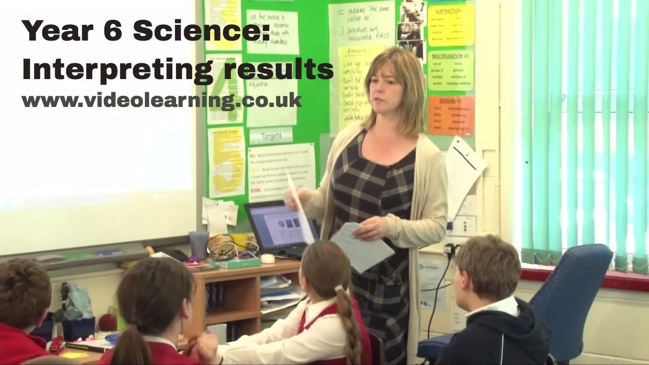 Classroom Ideas Yr 6 ~ Year science classroom observation topic melting