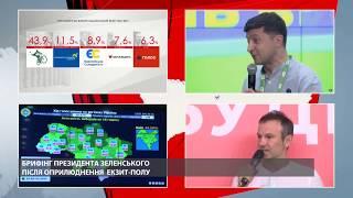 Реакції Зеленського та Вакарчука на результати екзит-полів за 18:00