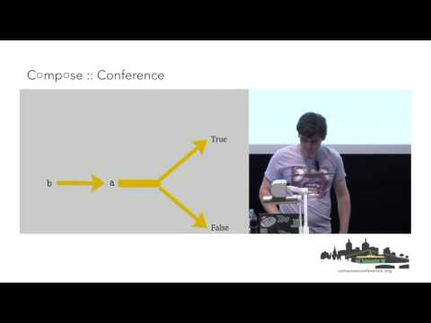 George Wilson - The Extended Functor Family
