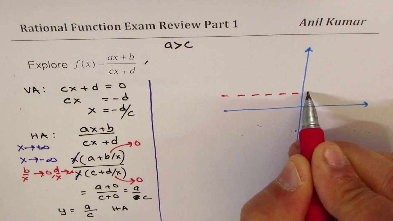Rational Functions Exam Review MHF4U Pre Calculus
