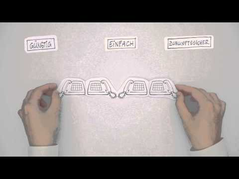 Dialog Telekom - Die virtuelle Telefonanlage