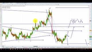 Elliott Wave Analysis of Gold & Silver as of 23rd June 2018