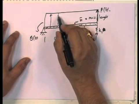 Mod-01 Lec-17 Generalized Single Degree of Freedom Systems Equations of Motions