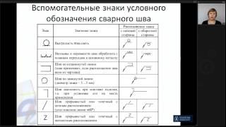 Лекция 11. Неразъемные соединения | Инженерная Графика | ОмГТУ | Лекториум