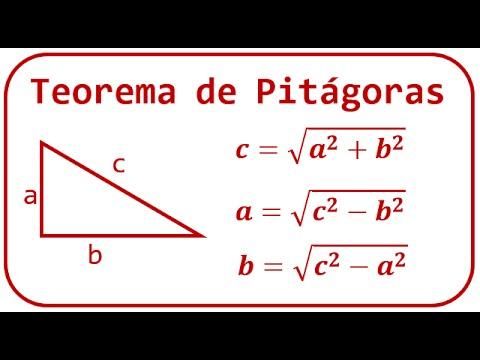 Funciones especiales matematicas ejercicios
