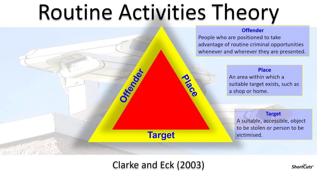 activity theory for dummies
