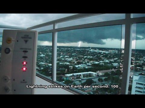 Detecting lightning strikes