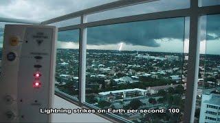 SkyScan: Detector de Rayos (Lightning Detector in Action)
