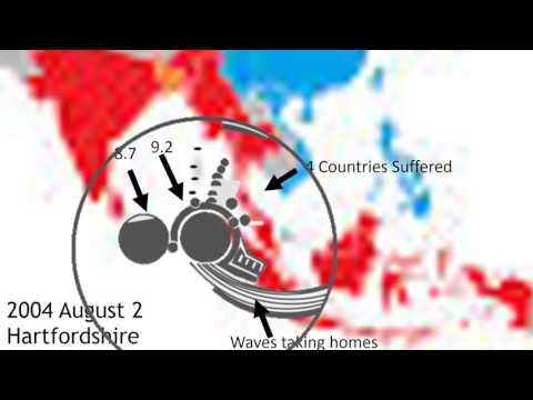 Prophecy Fulfilled- 6 Crop Circle warned  2004 Indian Ocean Quake, Tsunami