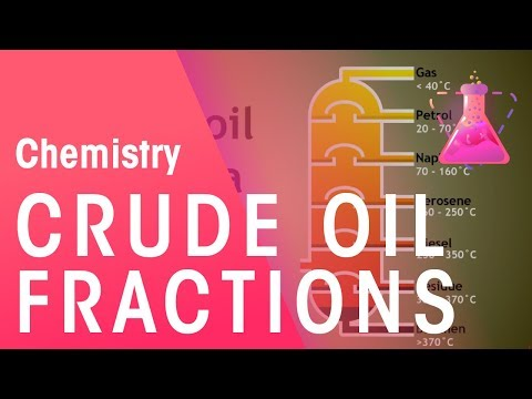 Crude Oil Fractions and their uses | The Chemistry Journey |