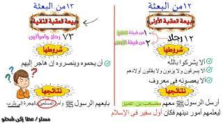 هجرة النبى محمد (ص) وبناء الدولة تانية اعدادى دراسات اجتماعية