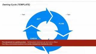 Total Quality Management Frameworks