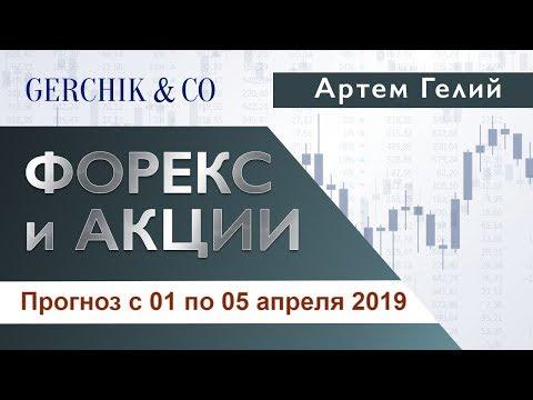 ≡ Технический анализ валют и акций от Артёма Гелий на неделю, с 01.04 по 05.04.19