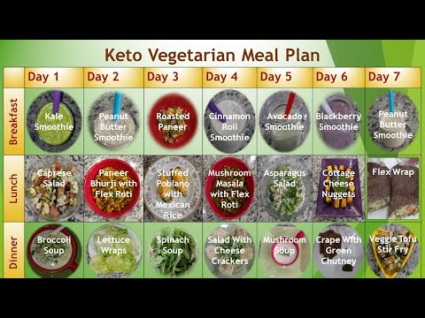 vegetarian-keto-meal-plan:-keto-meal-plan:-vegetarian-keto-diet
