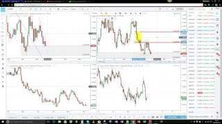 AUD/NZD analysis on Forex factory