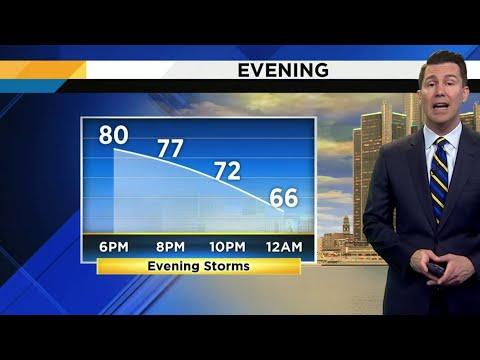 Metro Detroit weather brief, 7/23/2019, 5 p.m. update