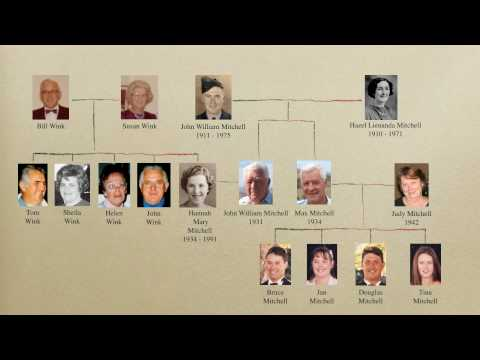 Mitchell Family Tree