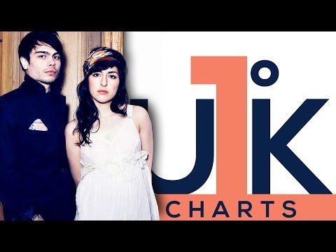 Classifica Canzoni Settembre 2014 - UK TOP10