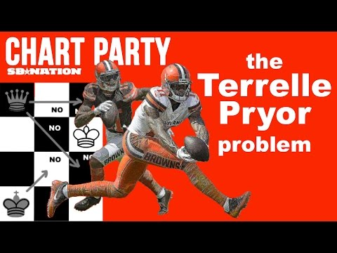 Chart Party: The Terrelle Pryor problem