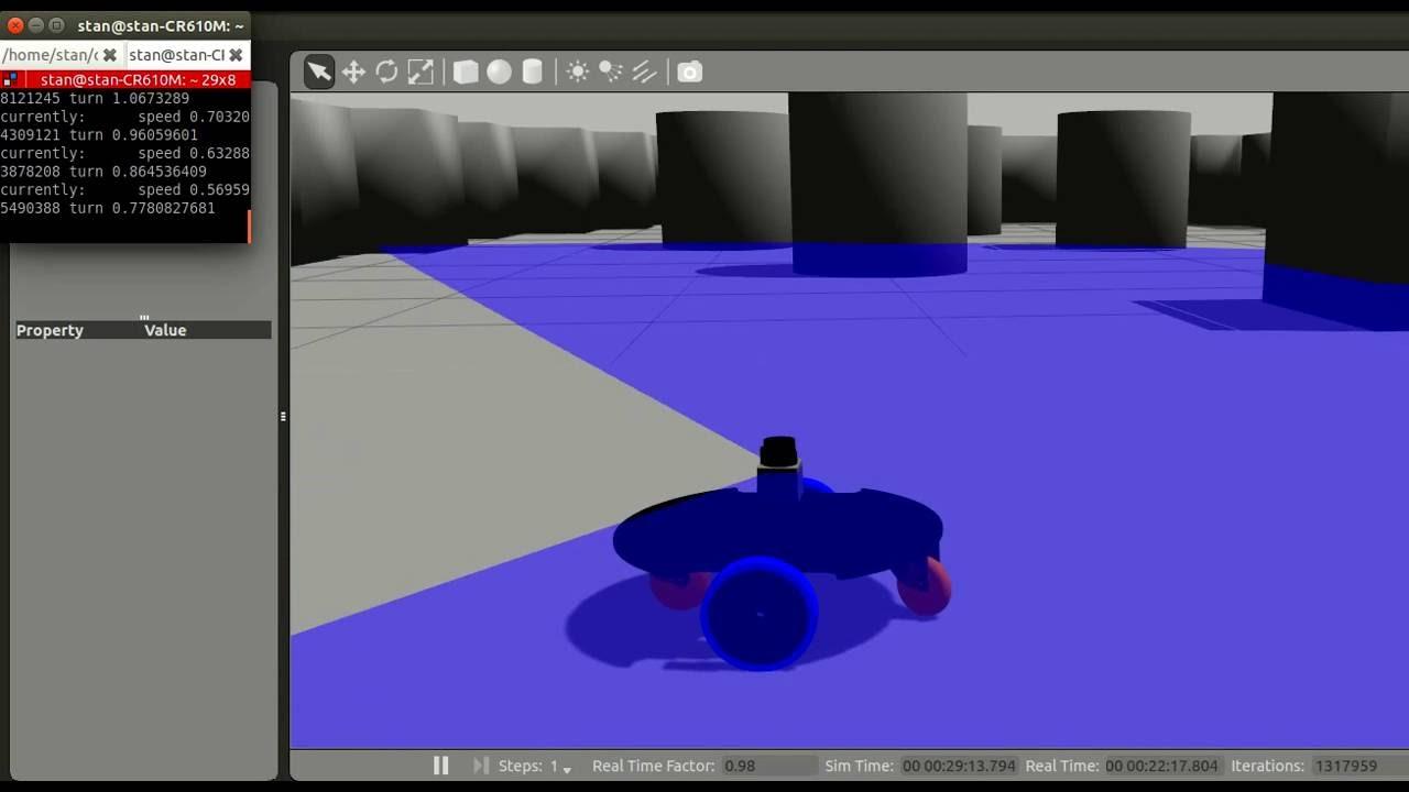 Fontys Adaptive Robotics Minor, Cooperative Robotics Project