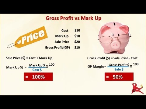 What Is Gross Profit Vs Mark Up; Break Even Analysis; EBIT; EBITDA