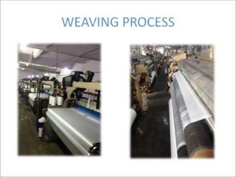 Textile Fabric Manufacturing