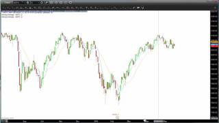 S&P 500 - Duck for Cover