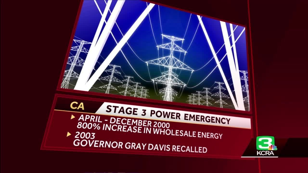 California blackouts, power outages: Could it happen again today?