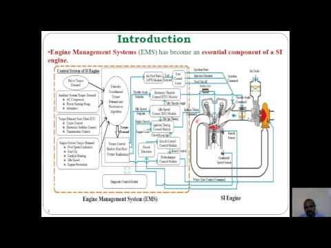 Overview of Spark Ignition Engine Control System