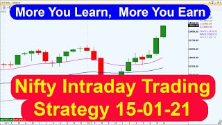 Nifty Intraday Trading Strateg…