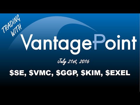 Trading with VantagePoint July 21st, 2016