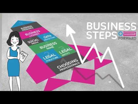 Prezi Presentation for BusinessIQ