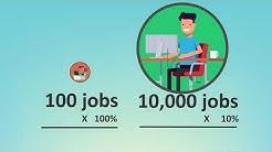 Understanding BLS Employment Projections