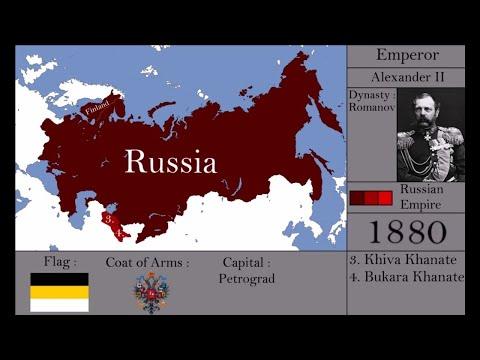 История РОССИИ на карте за 4 минуты
