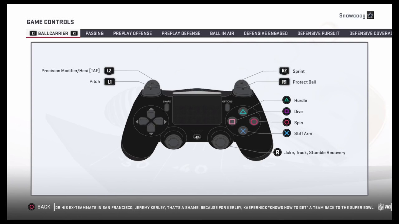 Button layout and controls for Madden 19 (PS4)
