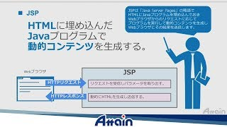 Java Webアプリ開発基礎講座 第10章 JSPの基礎(1)【動学.tv】