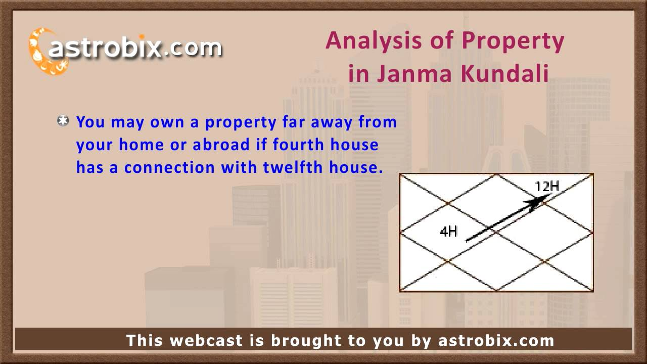 Yogas for Acquiring Property in a Kundali