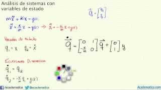 Variables de estado - Ecuaciones dinámicas - Espacio Fasico