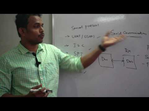 Serial Communication In 8051 Microcontroller