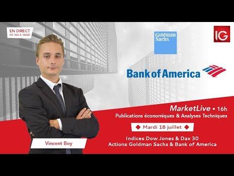 #MarketLive 16h - Mardi 18 juillet 2017