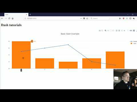 Intro - Data Visualization GUIs With Dash And Python P.1