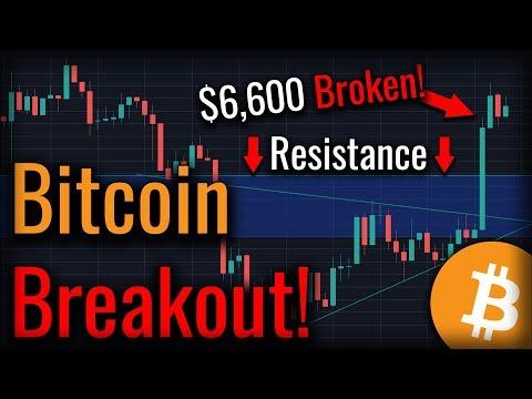 Markets Turn Green As Bitcoin Breaks Resistance! Coinbase Bundle Announced!