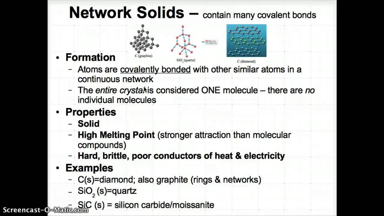 4.14 - Metallic Bonds & Network Solids - December 3 - YouTube