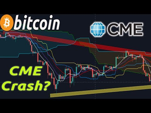 URGENT: Bitcoin VOLATILITY Incoming?!?! Could CME Futures Expiration Crash BTC